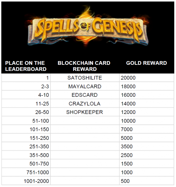 rewards golden leaves september.PNG